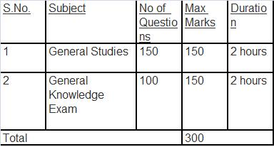 UKPSC 2017 Prelims Exam Pattern